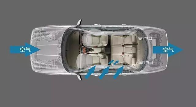 如果车内人抽烟 如何开窗才能快速的抽走烟味