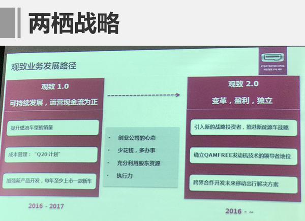 刘良履新观致发布2.0战略 降成本提销量