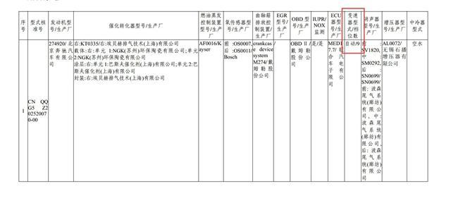 疑似国产新奔驰E级现身环保目录 配9AT