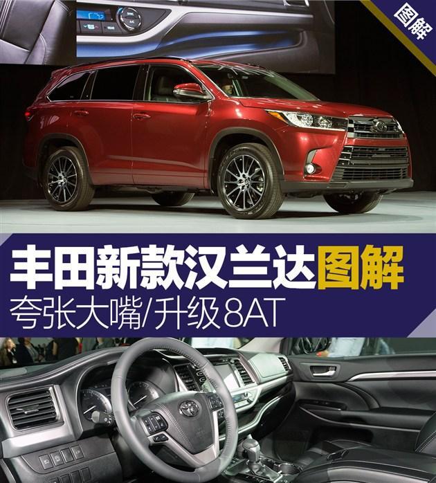 丰田新款汉兰达详解 夸张外形/升级8AT