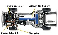 通用 Volt增程型电动车