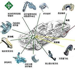 日本零部件产业转移背后的威胁和机遇