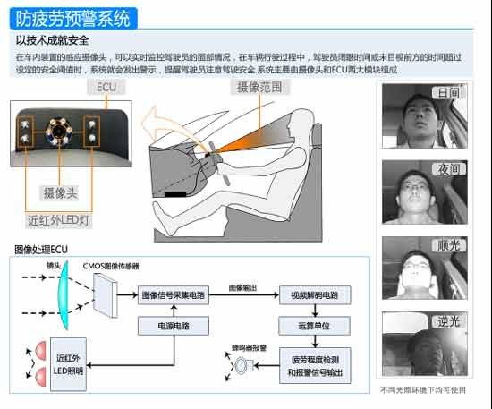 比亚迪电子安全智能技术将亮相上海车展