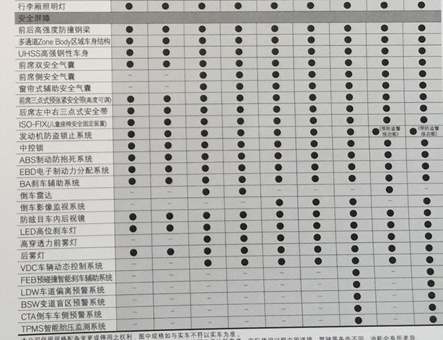 国产新款轩逸详细配置曝光 3月14日上市
