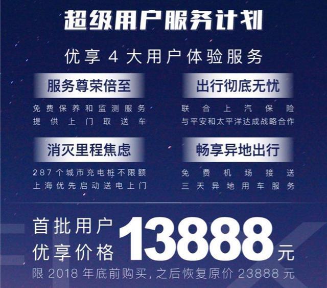 补贴后售26.88万元起 荣威MARVEL X今日上市