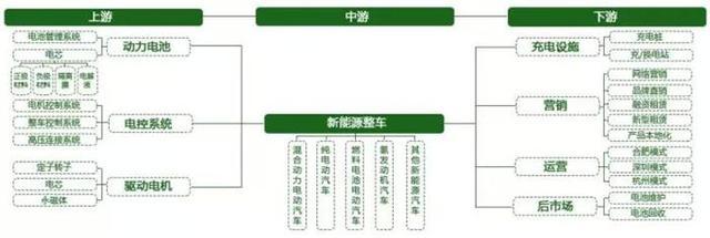 厉害了!全球销量前十电动车企业中国占四家