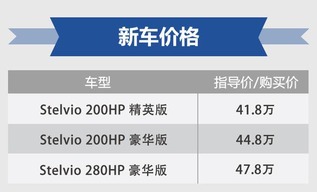 阿尔法·罗密欧Stelvio上市 售41.8-47.8万元