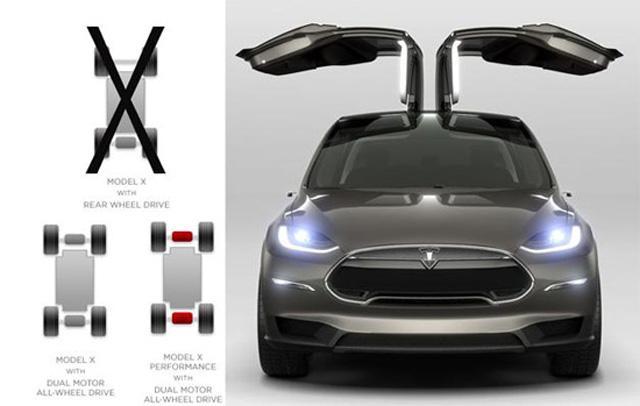 [海外车讯]特斯拉Model X电动SUV年底量产