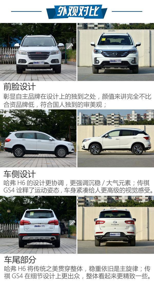 SUV年度销量前两位 哈弗H6对比传祺GS4