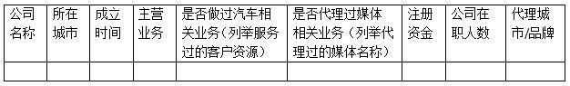 腾讯汽车区域业务代理招募公告