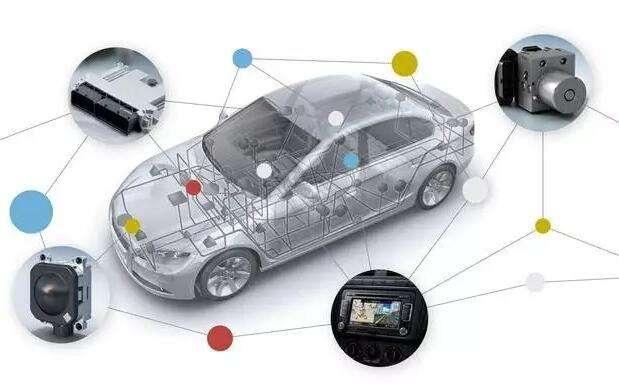 发改委:未来重点支持智能汽车等9大领域产业