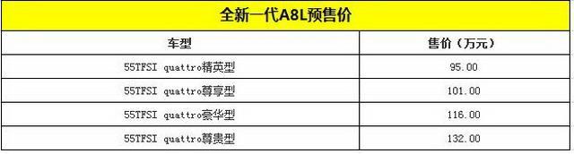 全新奥迪A8L公布预售价 预售区间95-132万元
