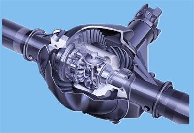 如何选择车用齿轮油 粘度等级有哪些?