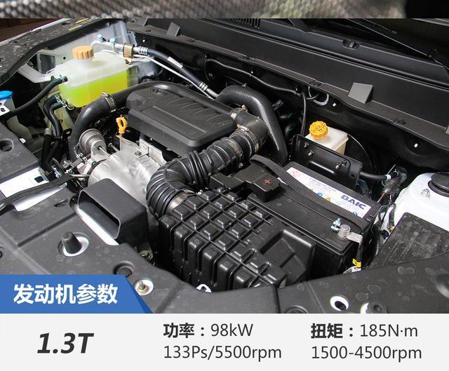 北汽幻速S5正式上市 售X.XX-X.XX万元