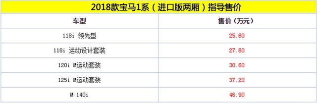 宝马新款1系/2系上市 售价25.6万元起