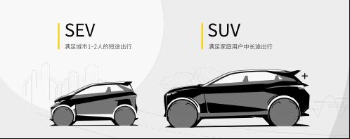 车和家智能汽车工厂2017年投产 目标产能30万辆