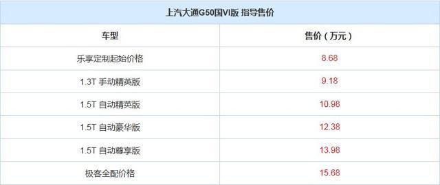 售8.68-15.68万 上汽大通G50国VI版面市