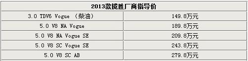 新路虎揽胜3.0T版接受预定 售价降低40万