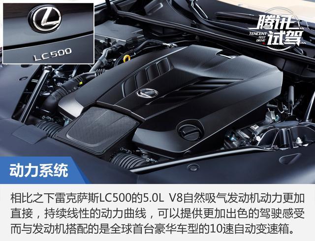 性能与环保不矛盾 试驾雷克萨斯LC500h