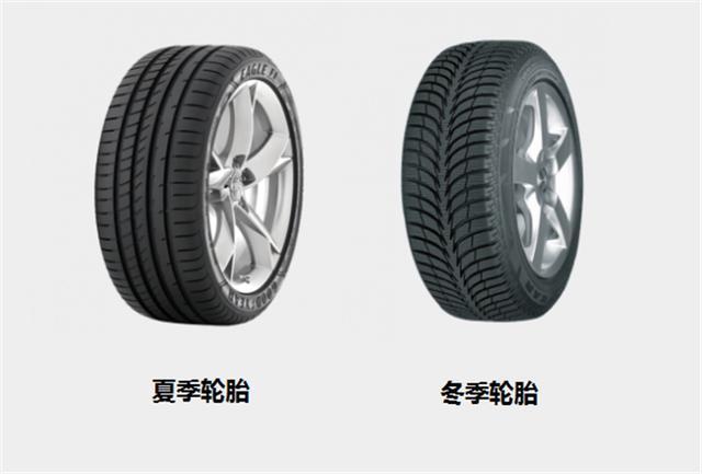夏季用胎有讲究 别让轮胎受伤才后悔