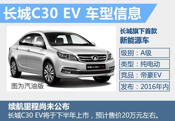 长城前5月达四成销量目标 将再推5款新车