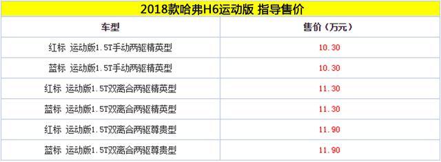 2018款哈弗H6运动版上市 售价10.3-11.9万