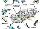 日本零部件企业群迁中国