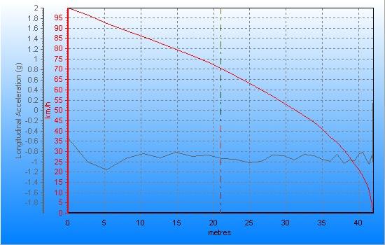 腾讯评测长城哈弗M4 脚踏实地之作
