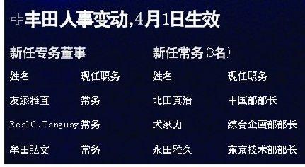 """上任两年半 丰田章男重回""""车型为王"""""""