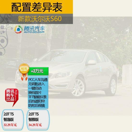 推荐2.0T智雅版 沃尔沃新款S60购车手册