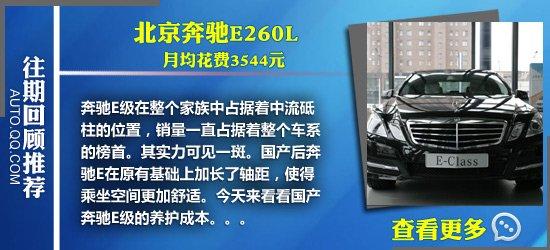 讴歌RL用车成本调查:月均花费4670元