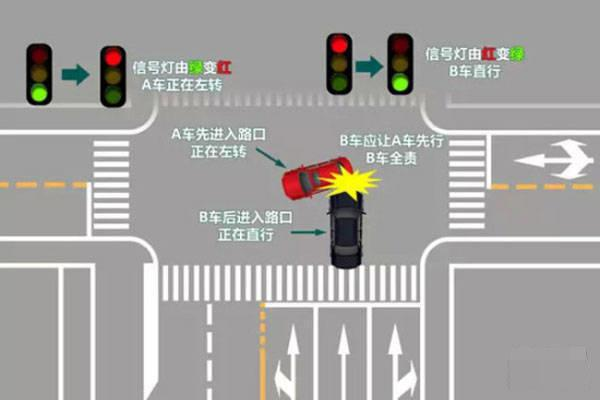 多数司机不知道的隐藏交规 辅路让行主路
