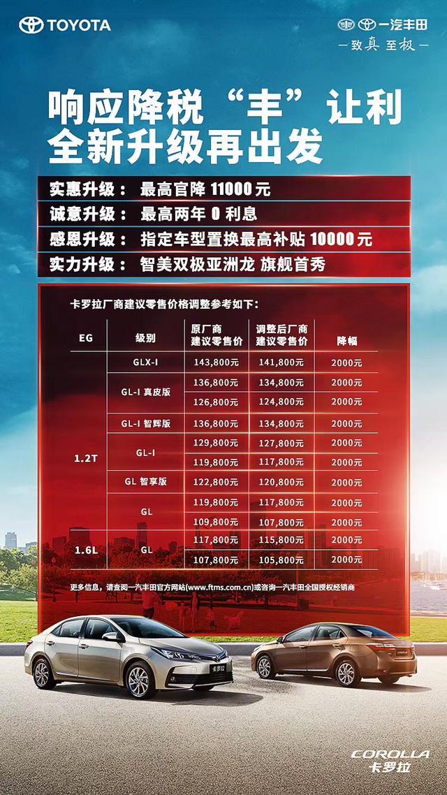 一汽丰田全系车型价格下调 最高降幅1.1万元