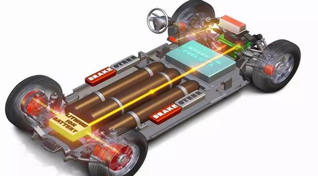 长城汽车:正开发氢储能及燃料电池汽车