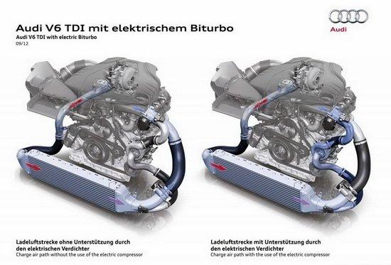 [海外车讯]奥迪推双涡轮引擎 配电子涡轮