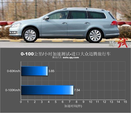 腾讯评测大众迈腾旅行车 后排空间多用途