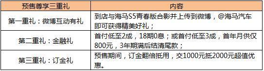 海马S5青春版CVT预售7.98万起 增多项配置