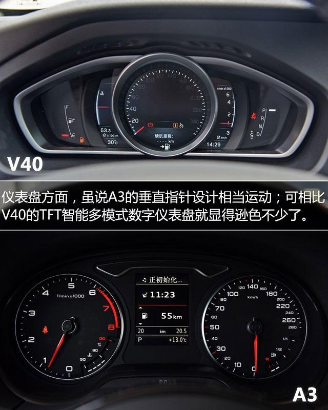 2016款沃尔沃V40对比奥迪A3 30万内买顶配