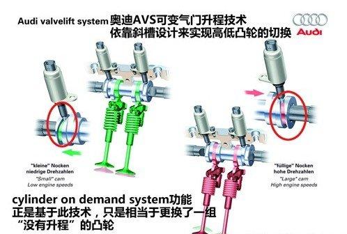 大众1.4T发动机闭缸技术 振动是难题