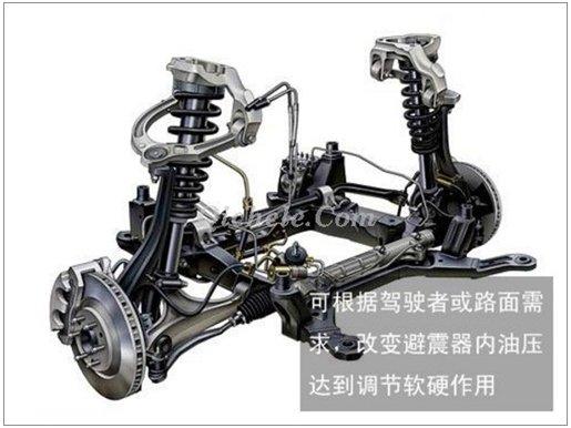 汽车悬挂系统按导向机构形式分为两大类高清图片