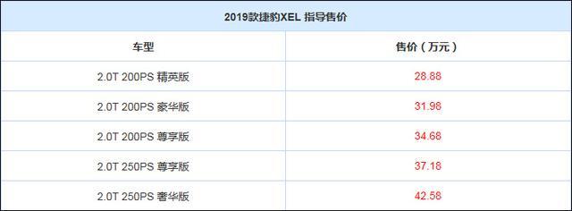 售28.88-42.58万元 2019款捷豹XEL上市