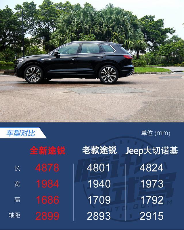 旗舰SUV的自我修养 试驾大众全新途锐3.0T