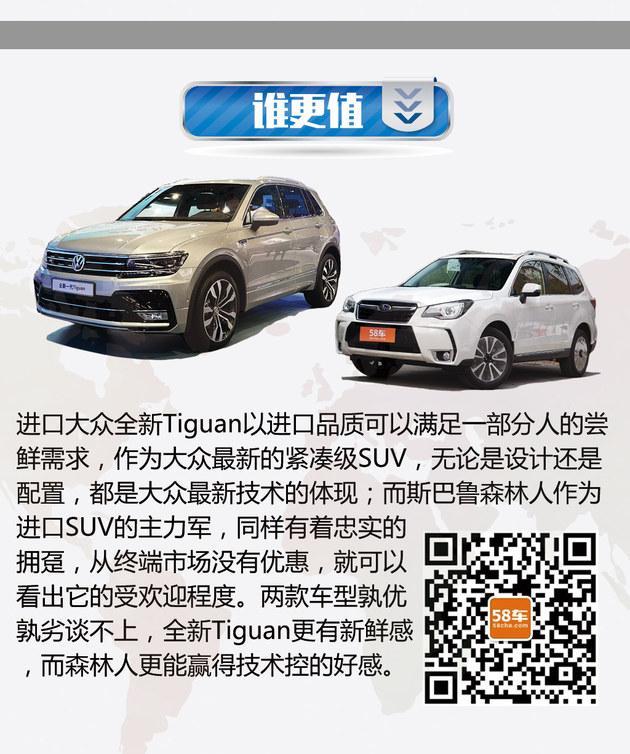 热销进口SUV对比 大众Tiguan和森林人谁更强