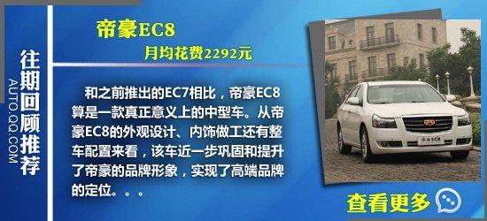 荣威750用车成本调查:月均花费2532元