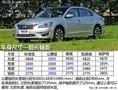 东风日产天籁公爵车展上市 售25.18万起