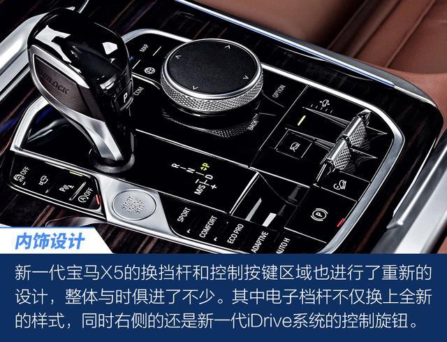 新平台全方位升级 新一代宝马X5官图解析