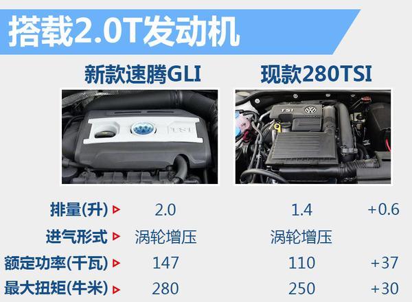 """速腾""""运动版""""于6月7日上市 搭2.0T引擎"""
