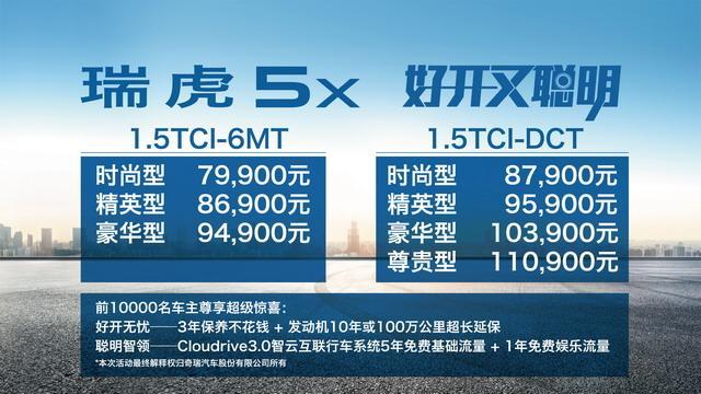 奇瑞瑞虎5x正式上市 售价7.99-11.09万元