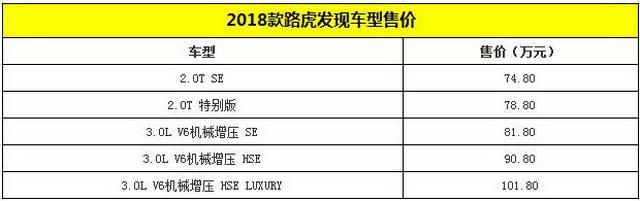 2018款路虎发现上市 售价74.80-101.80万