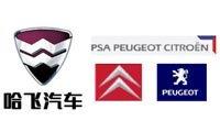 长安通过与PSA合资可带动自主研发能力